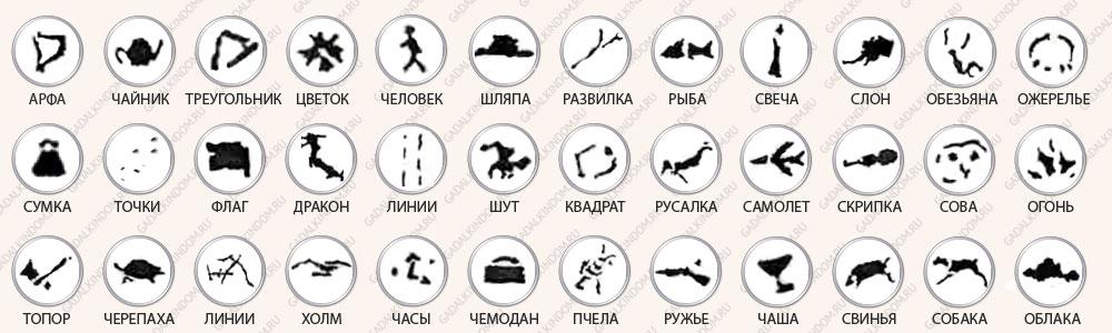 толкование символов кофейная гуща