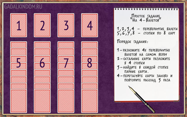 Схема: расклад на 4 Валетов