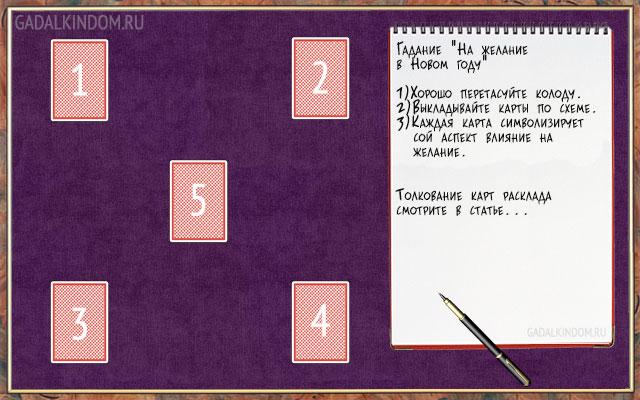 Бесплатное онлайн гадание на исполнение желания на картах таро гадания на игральных картах примеры расклада