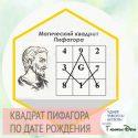 нумерология квадрат пифагора расшифровка