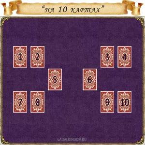 гадание на 10 картах