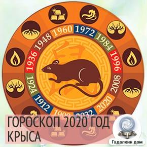 Гороскоп Крыса 2020