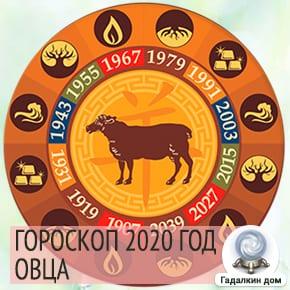 Гороскоп Коза (Овца) 2020
