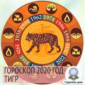 Гороскоп Тигра 2020