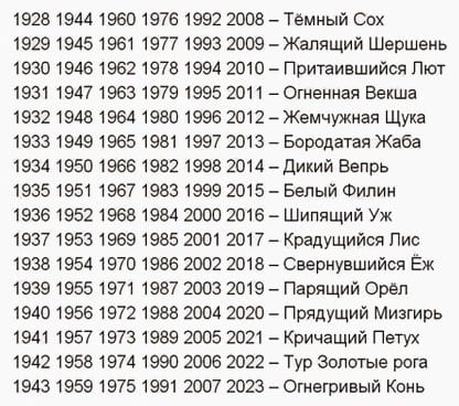 года по славянскому гороскопу