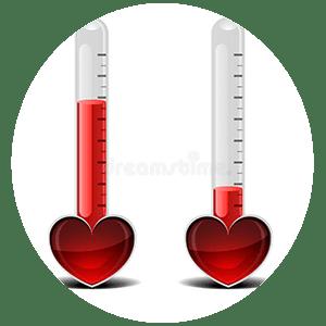 Гадание Градусник любви