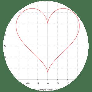Гадание График любви