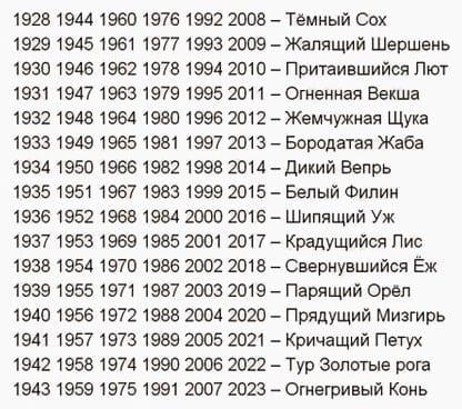 таблица Славянский календарь