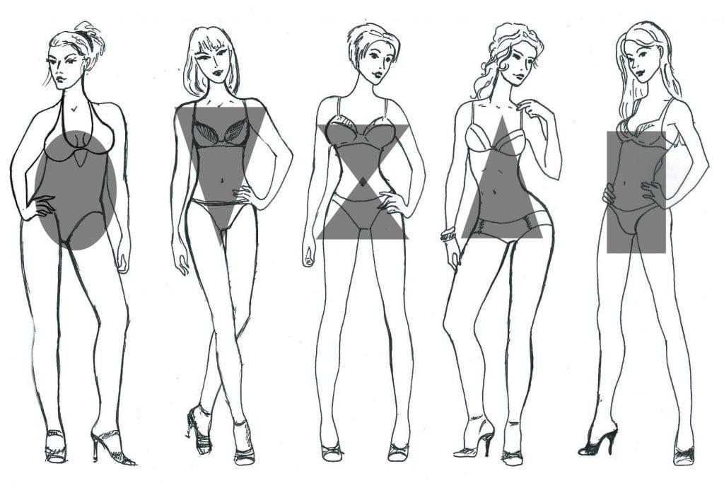 Как подобрать платье по типу фигуры.