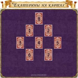 Гадание Екатерины на игральных картах