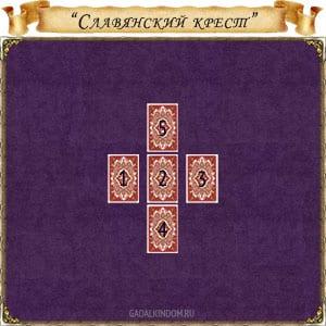 гадание «Славянский крест» на Резах Рода