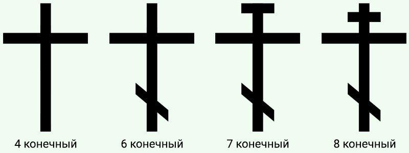 некоторые формы православных крестов