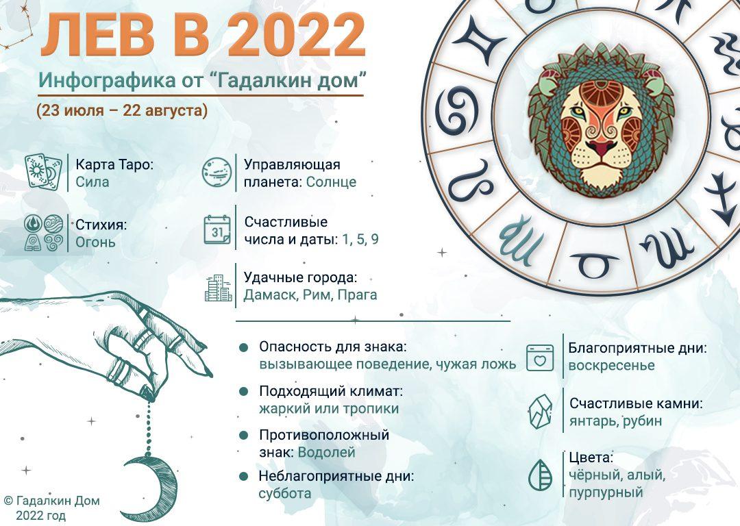 инфографика лев 2022