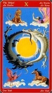 Карта Колесо Фортуны из колоды Таро Драконов