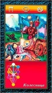 Карта Колесница из колоды Таро Магических Симвлов